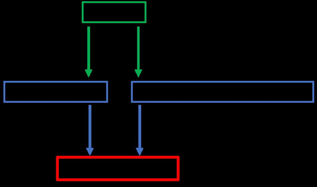 一般的な進路図
